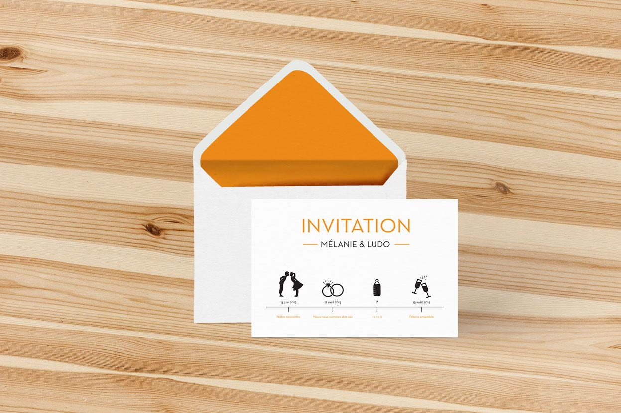 Invitation Mel et Ludo